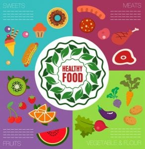 خلفيات فكتور لافتات طعام صحى Healthy food banner cakes meats fruits vegetables icons Free vector