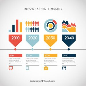 Infographic timeline Free Vector