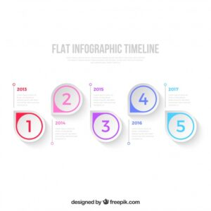 Inforgraphic timeline with modern style Free Vector