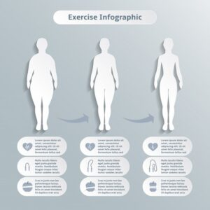 Infographic elements for women fitness and sports of slimness weight loss and healthcare vector illustration Free Vector