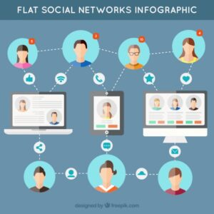 Social media infographic in flat design Free Vector