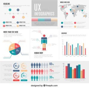 UX infographic Free Vector