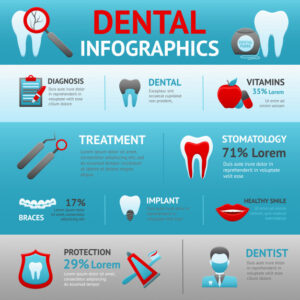 Dental Infographics Set Free Vector