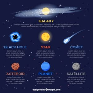 Cute infographic about the galaxy Free Vector