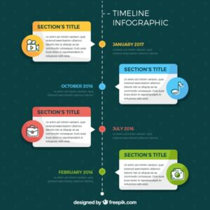 Timeline infographic with four steps in flat design Free Vector