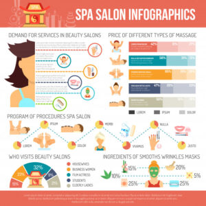 Spa infographics set Free Vector