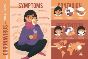 Infographic with details about coronavirus with illustrated girl Free Vector فيروس كورونا